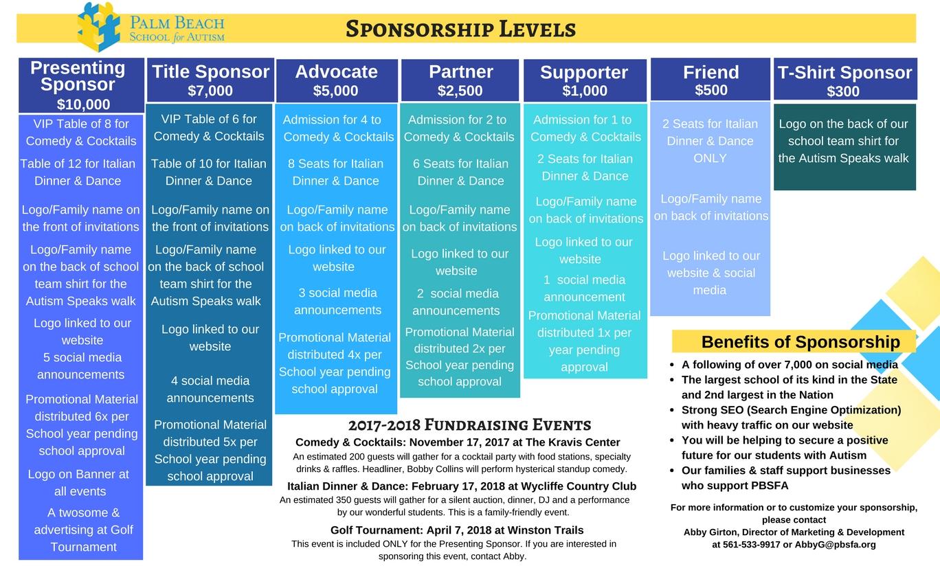 Annual Sponsorship